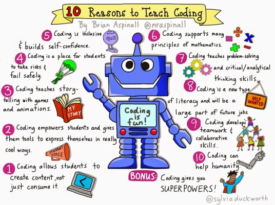 10-Reasons-to-Teach-Coding